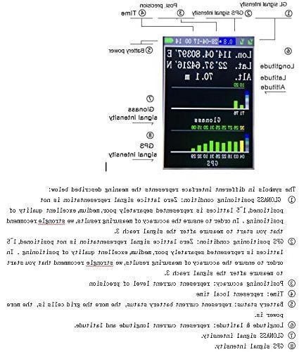 Te-Rich Handheld Meter